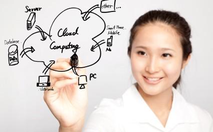 Cloud Plan