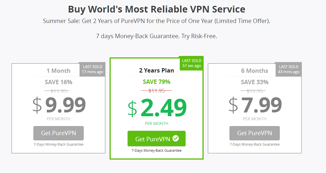 pure vpn pricing