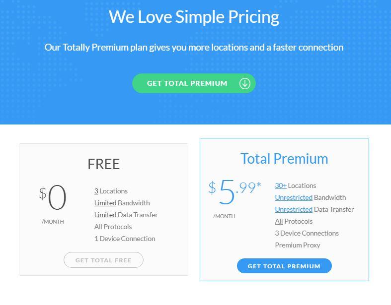 TotalVPN Pricing