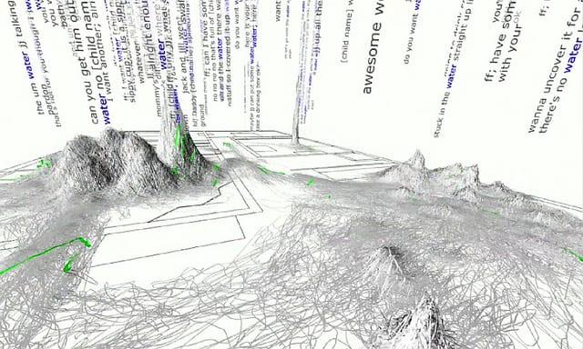 big data illustrated