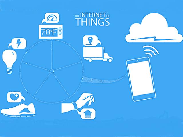 Development of IoT Applications