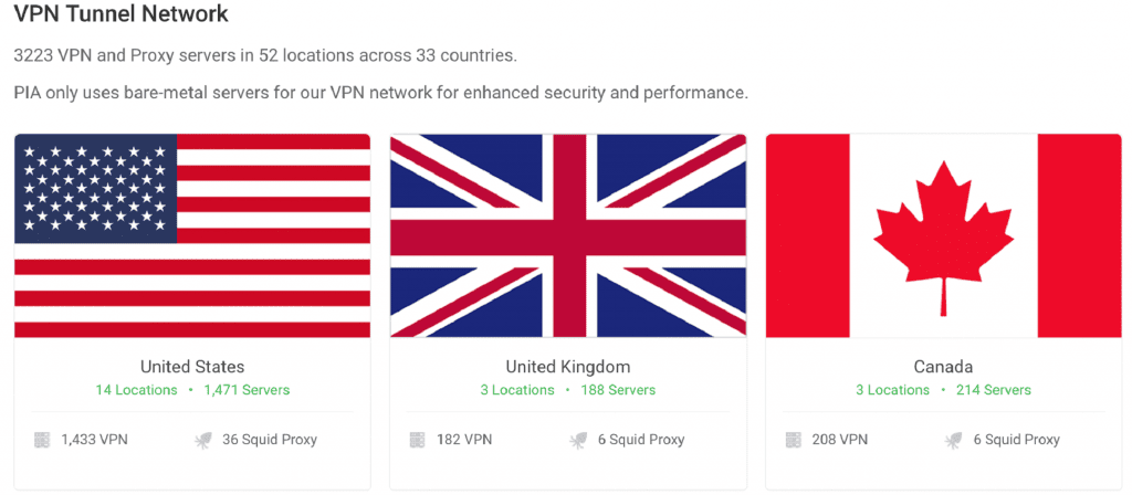 Private Internet Access Review - Updated September 1, 2019