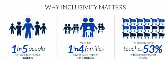 why inclusiveness matters